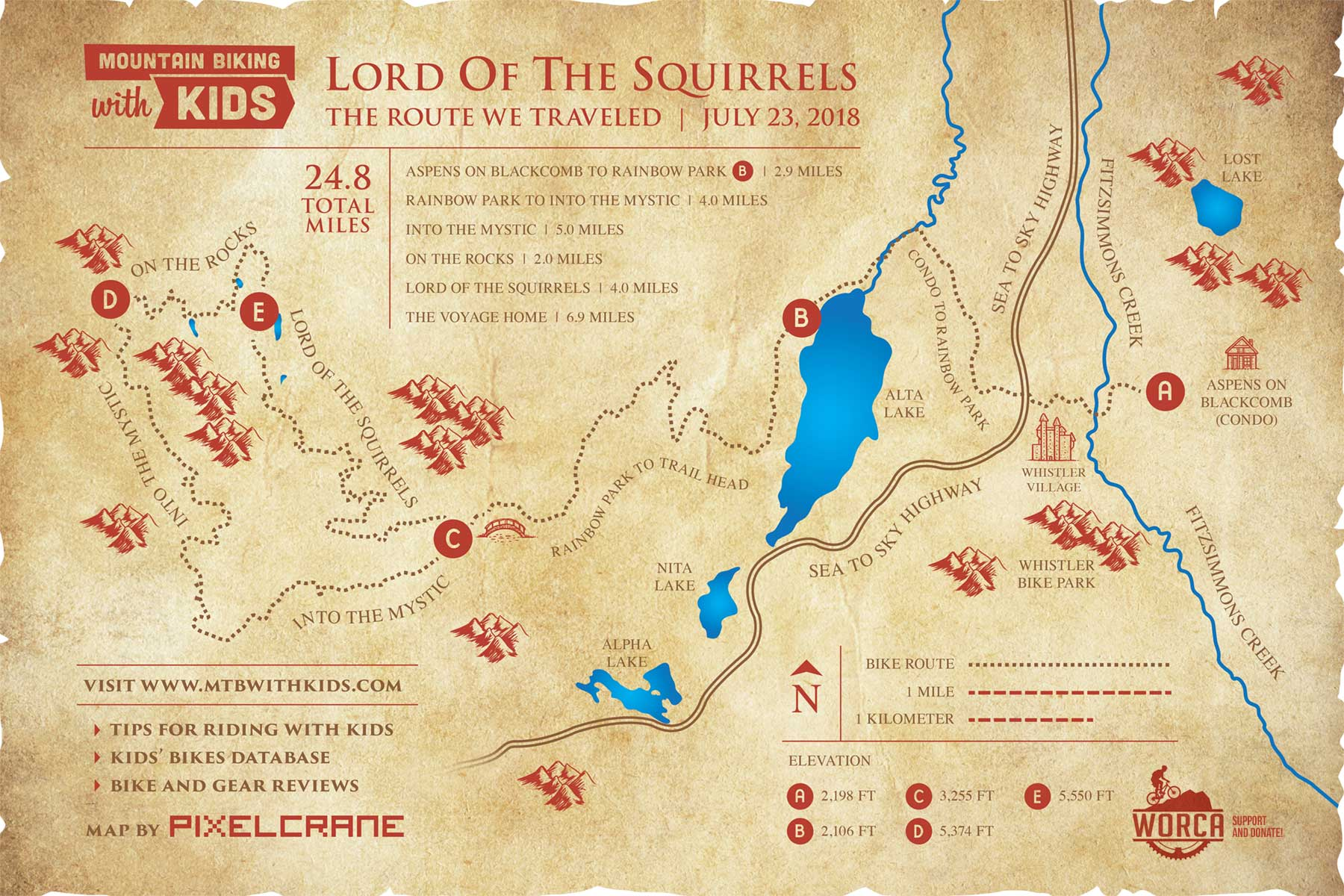Lord Of The Squirrels map - MTB with Kids route