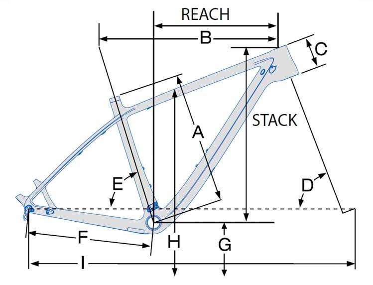 Pivot LES 27.5 getometry