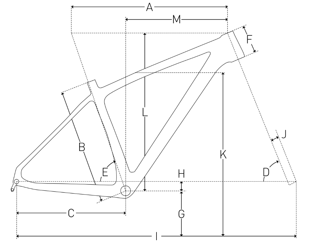 Geometry - Fezzari Solitude review