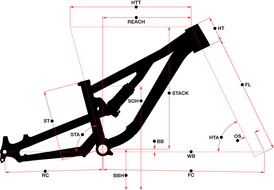 Norco Fluid FS 1 24 2020 Geometry Figure