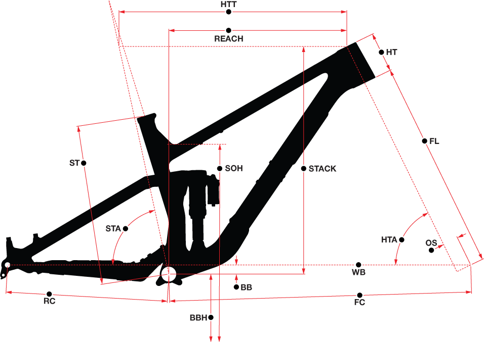 Norco Sight 27.5 geometry illustration